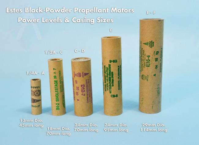 Estes rocket motors B6-2 Estes
