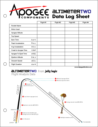 AltimeterTwo Data Sheet